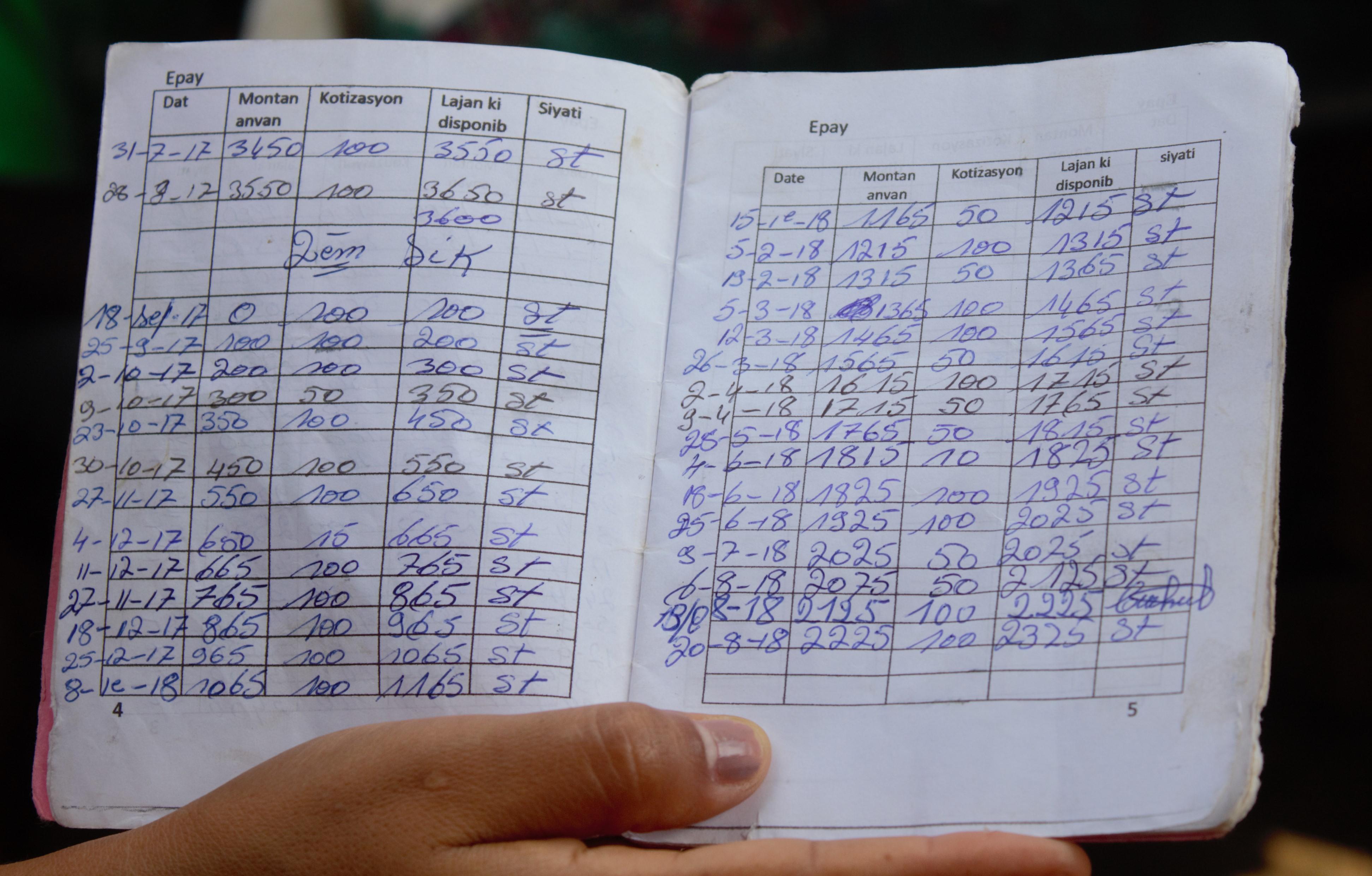 La libreta de uno de los niños mostrando los depósitos semanales.