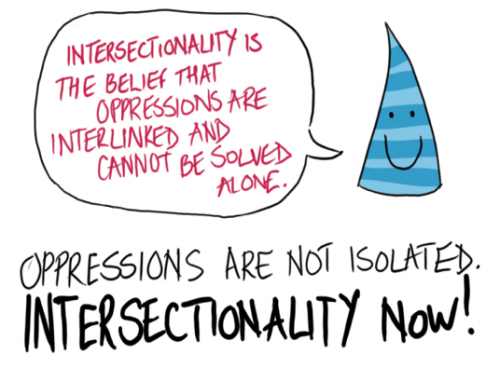 Definition of intersectionality