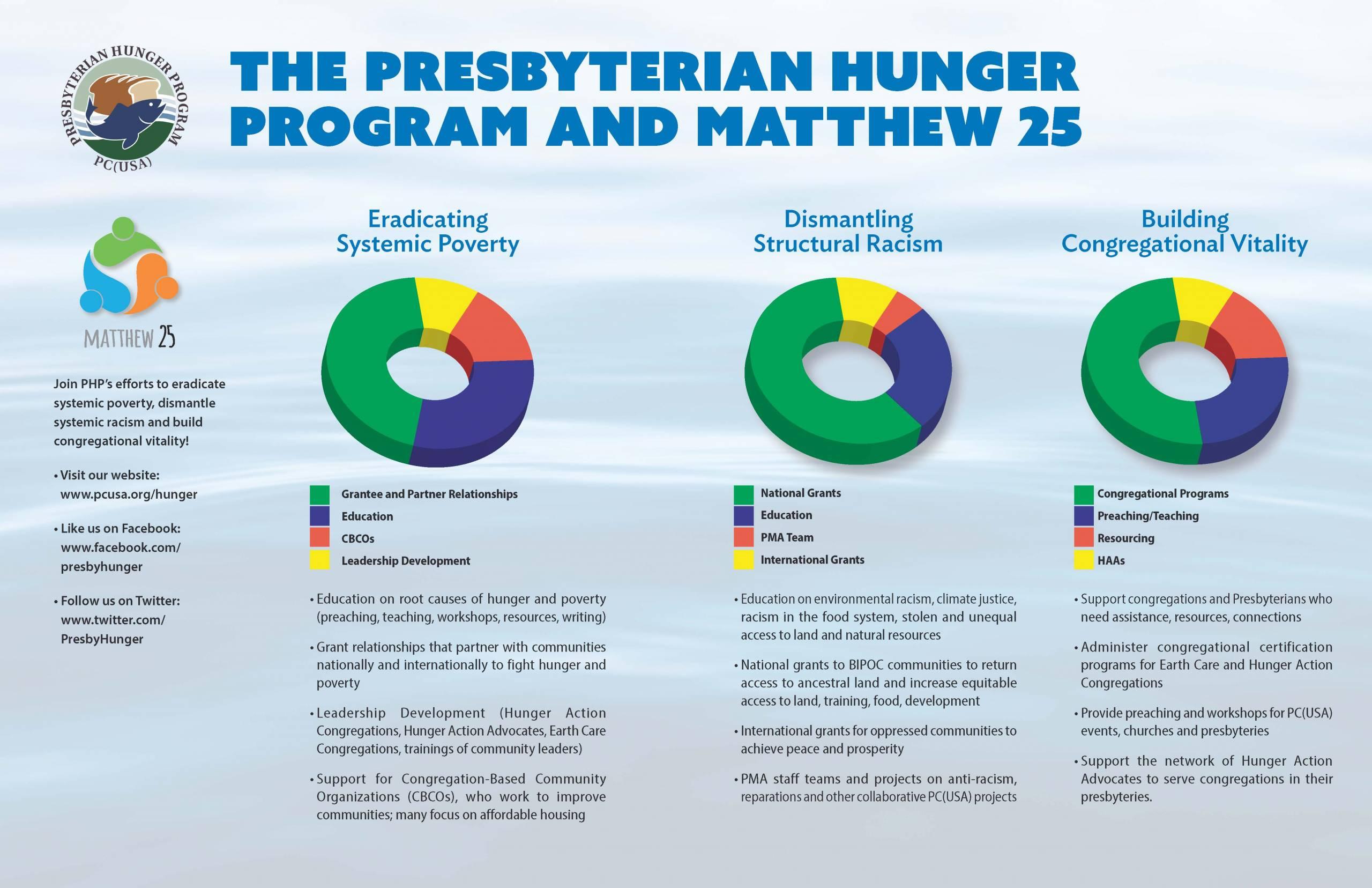 Matthew 25 Poster