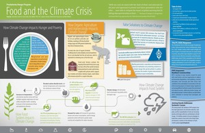food and the climate crisis poster